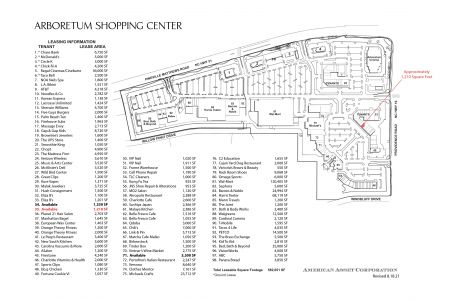 AJV Site Plan with Tenants 1210 SF.jpg
