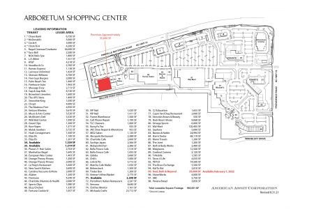 AJV Site Plan 35000 SF.jpg